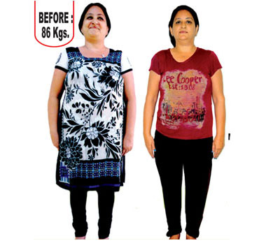 Nagpur Weight Loss Centers